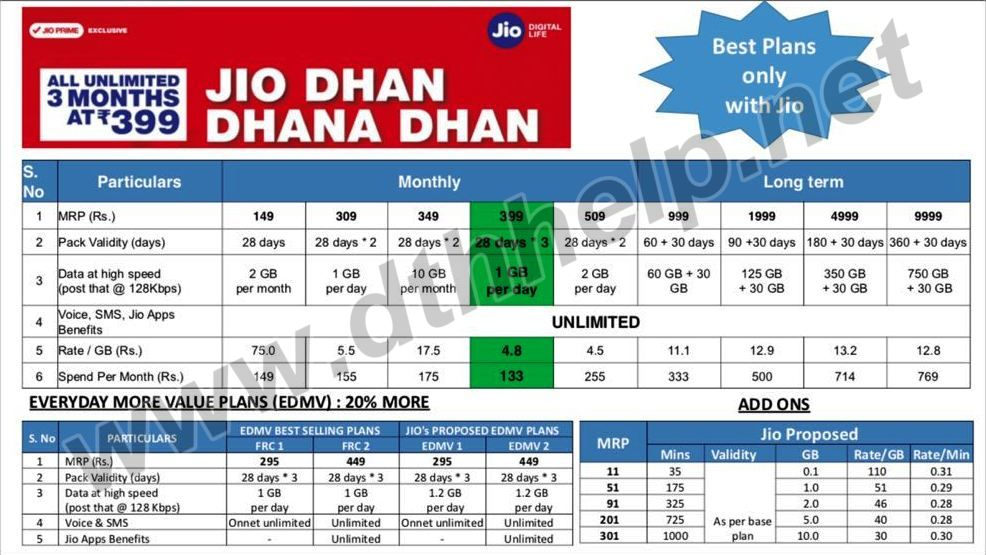 Jio Latest plans july 2017.jpg