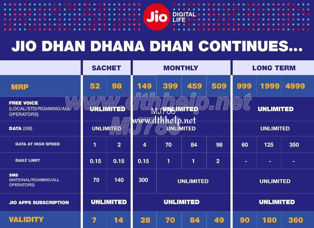 Jio latest offers 19 October 2017.jpg
