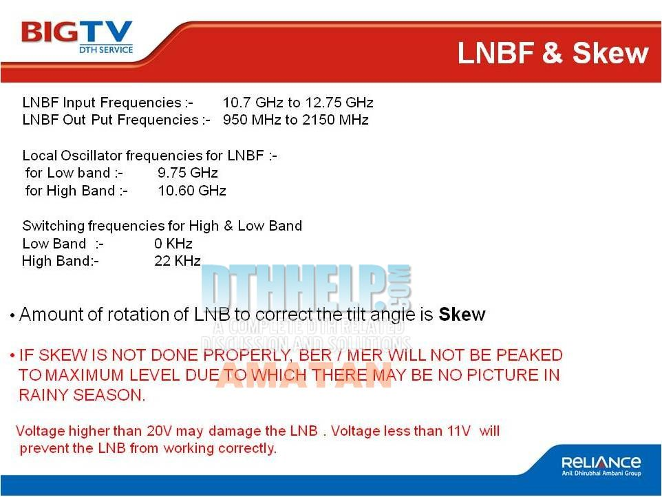 Guide to solve Reliance Digital Big TV Dish & LNBF Skew