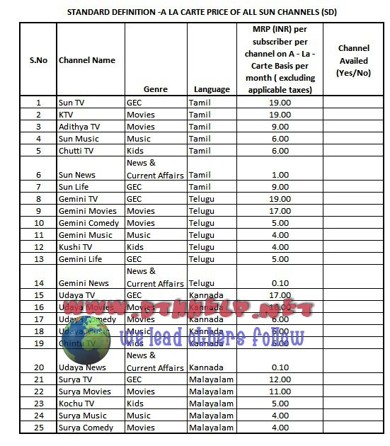 Sun Network's all Channels Ala Carte Price List and channel